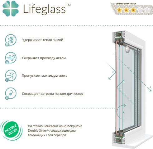 Lifeglass в подарок